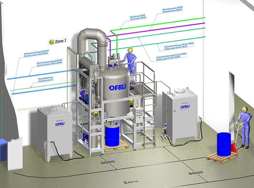 Distillation is a process in which a liquid or vapor mixture of two or more substances is separated into its component fractions of desired purity, by the application and removal of heat